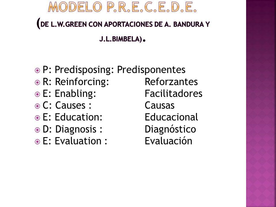 P: Predisposing:Predisponentes R: Reinforcing: Reforzantes E: Enabling: Facilitadores C: Causes : Causas E: Education: Educacional D: Diagnosis :Diagn