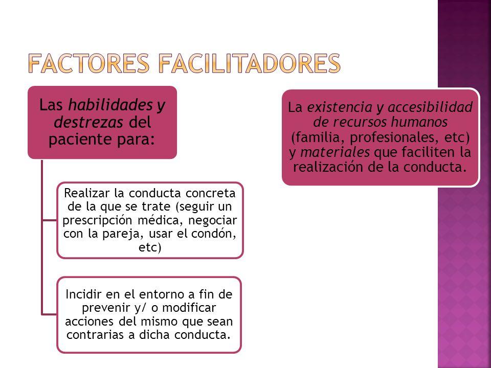 Las habilidades y destrezas del paciente para: Realizar la conducta concreta de la que se trate (seguir un prescripción médica, negociar con la pareja