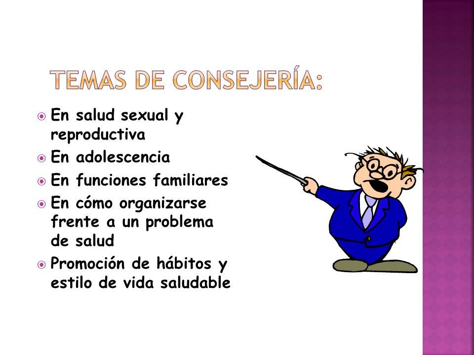 En salud sexual y reproductiva En adolescencia En funciones familiares En cómo organizarse frente a un problema de salud Promoción de hábitos y estilo
