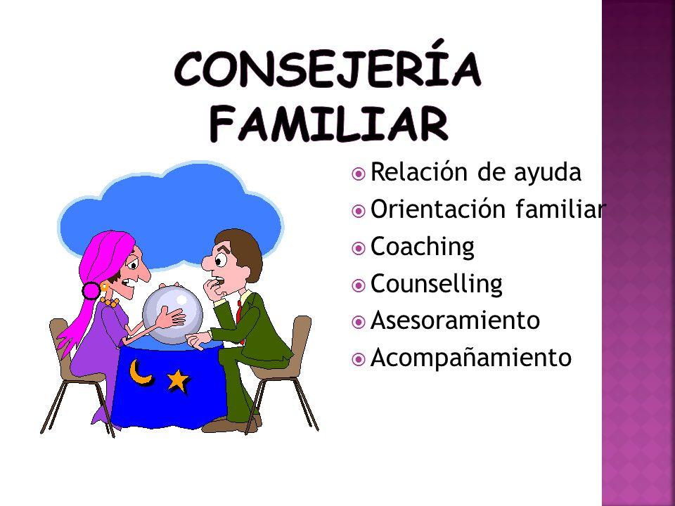 Relación de ayuda Orientación familiar Coaching Counselling Asesoramiento Acompañamiento