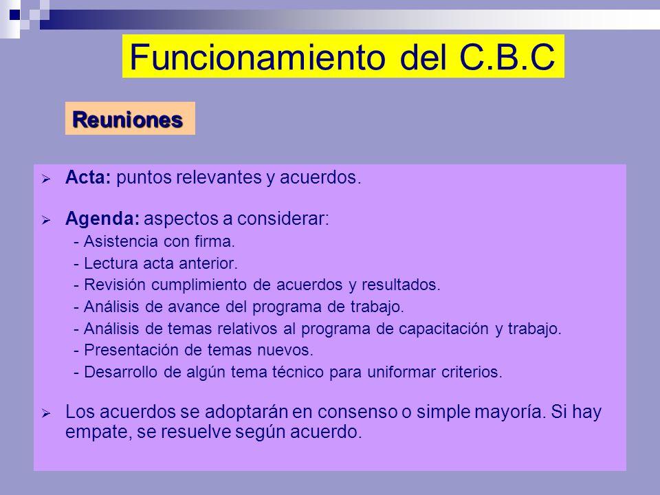 Funcionamiento del C.B.C Reuniones Acta: puntos relevantes y acuerdos. Agenda: aspectos a considerar: - Asistencia con firma. - Lectura acta anterior.