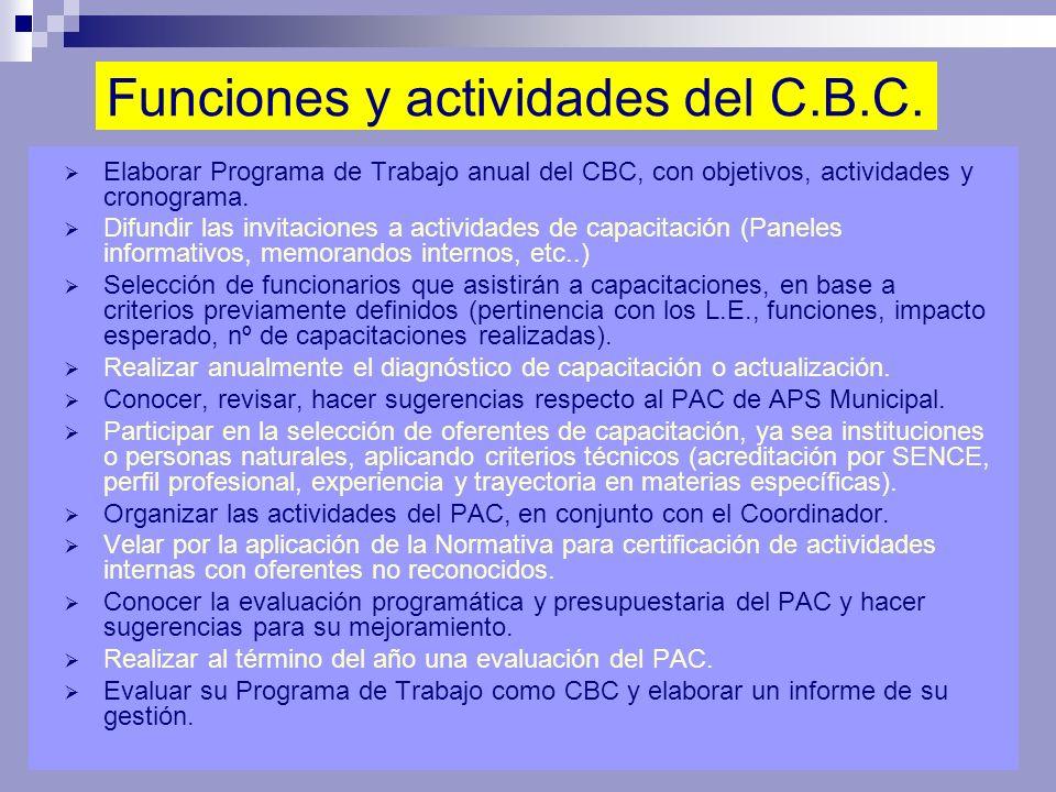 Funciones y actividades del C.B.C. Elaborar Programa de Trabajo anual del CBC, con objetivos, actividades y cronograma. Difundir las invitaciones a ac