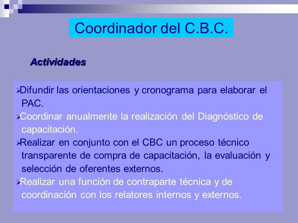 Actividades Difundir las orientaciones y cronograma para elaborar el PAC. Coordinar anualmente la realización del Diagnóstico de capacitación. Realiza