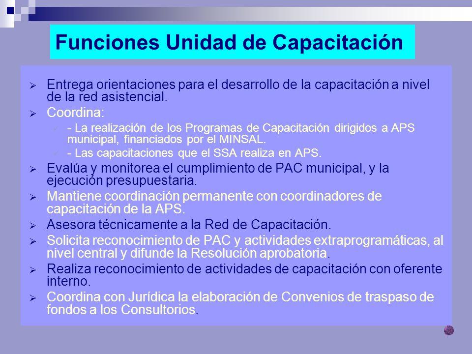 Funciones Unidad de Capacitación Entrega orientaciones para el desarrollo de la capacitación a nivel de la red asistencial. Coordina: - La realización