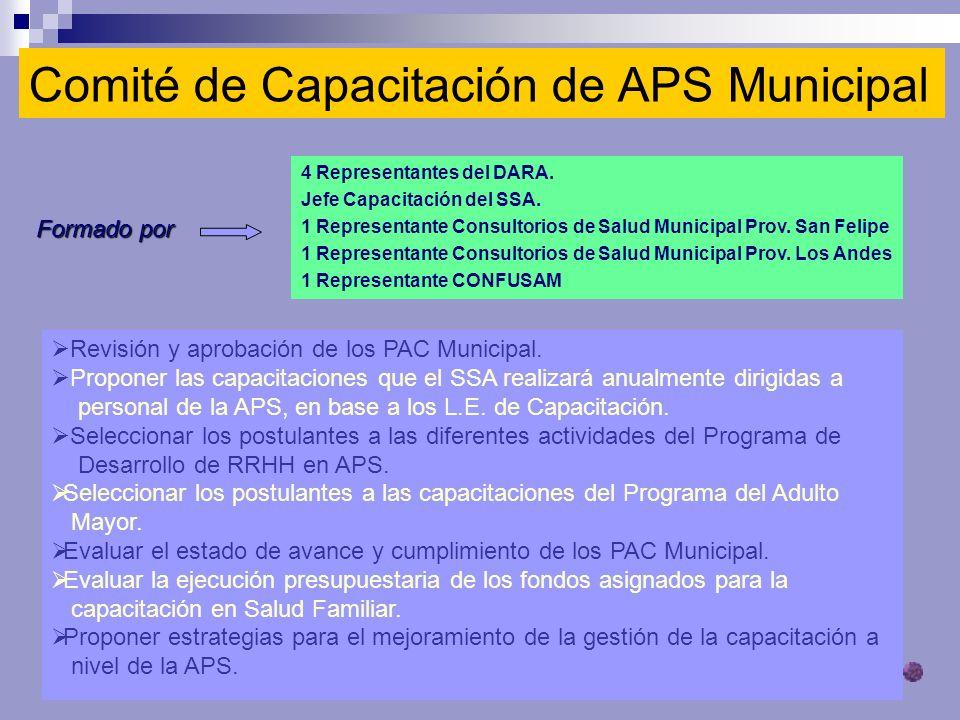 Comité de Capacitación de APS Municipal 4 Representantes del DARA. Jefe Capacitación del SSA. 1 Representante Consultorios de Salud Municipal Prov. Sa