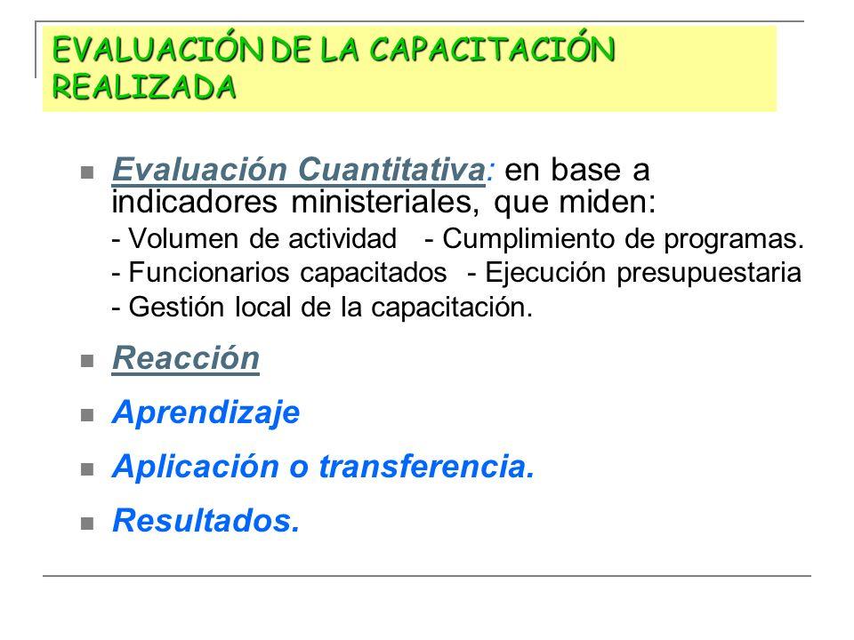 EVALUACIÓN DE LA CAPACITACIÓN REALIZADA Evaluación Cuantitativa: en base a indicadores ministeriales, que miden: Evaluación Cuantitativa - Volumen de