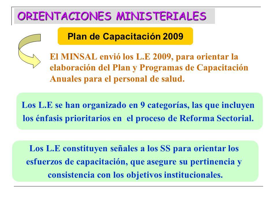 Plan de Capacitación 2009 El MINSAL envió los L.E 2009, para orientar la elaboración del Plan y Programas de Capacitación Anuales para el personal de