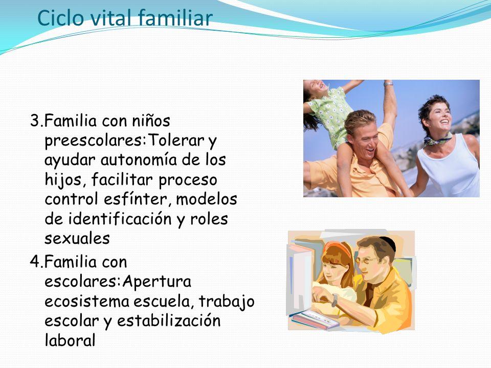 Ciclo vital familiar 3.Familia con niños preescolares:Tolerar y ayudar autonomía de los hijos, facilitar proceso control esfínter, modelos de identifi