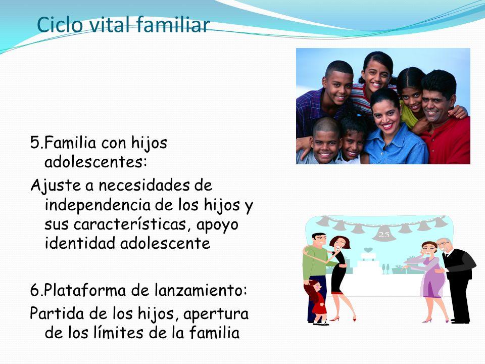 Ciclo vital familiar 5.Familia con hijos adolescentes: Ajuste a necesidades de independencia de los hijos y sus características, apoyo identidad adole