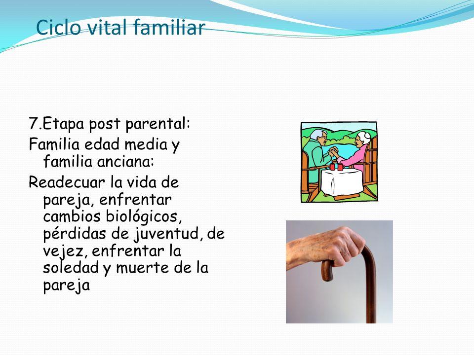Ciclo vital familiar 7.Etapa post parental: Familia edad media y familia anciana: Readecuar la vida de pareja, enfrentar cambios biológicos, pérdidas