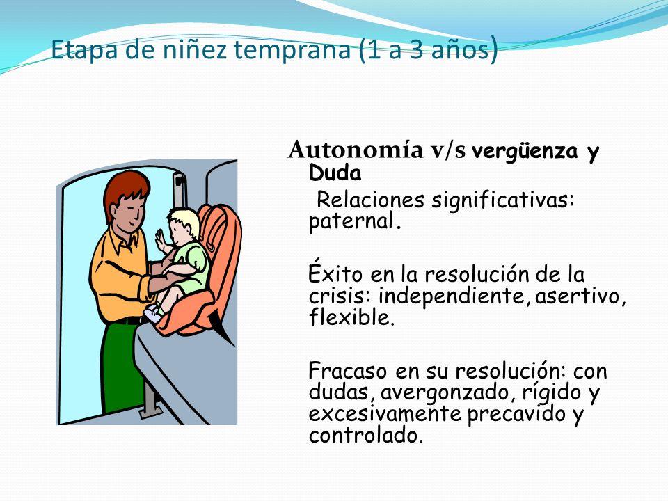 Etapa de niñez temprana (1 a 3 años ) Autonomía v/s vergüenza y Duda Relaciones significativas: paternal.