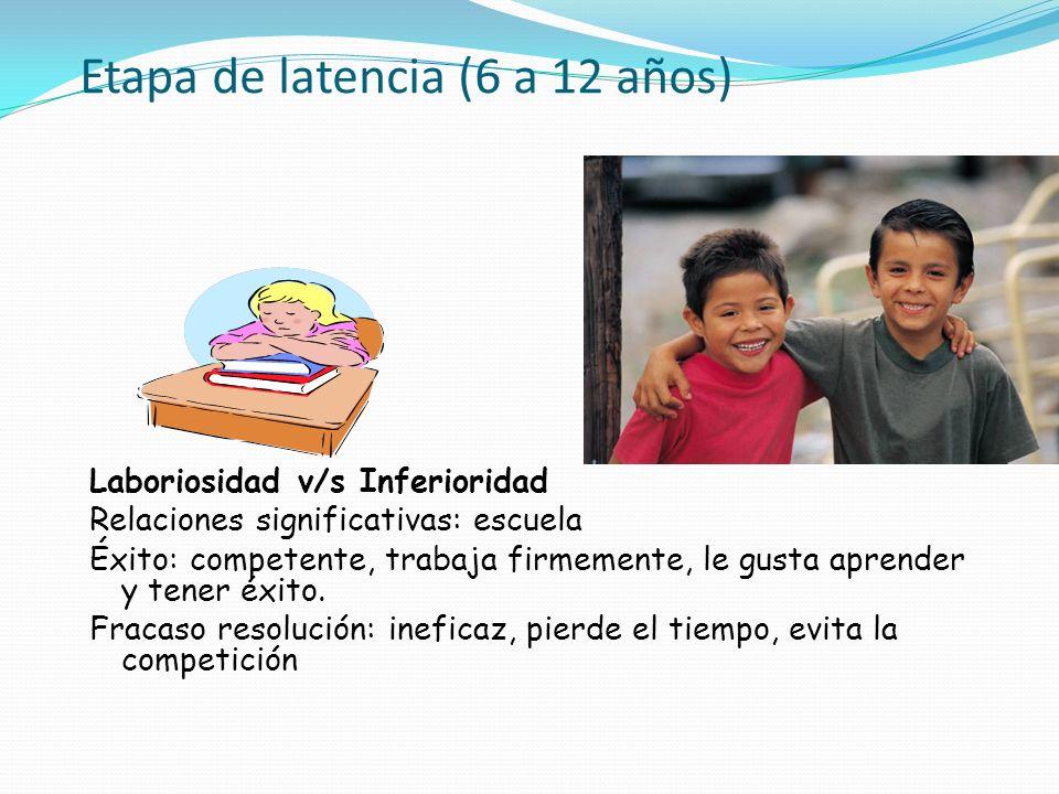 Etapa de latencia (6 a 12 años) Laboriosidad v/s Inferioridad Relaciones significativas: escuela Éxito: competente, trabaja firmemente, le gusta aprender y tener éxito.