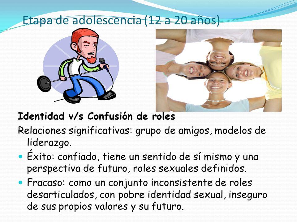 Etapa de adolescencia (12 a 20 años) Identidad v/s Confusión de roles Relaciones significativas: grupo de amigos, modelos de liderazgo. Éxito: confiad