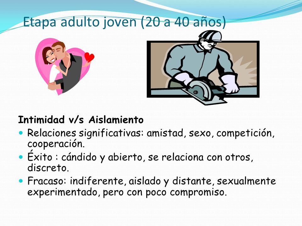 Etapa adulto joven (20 a 40 años) Intimidad v/s Aislamiento Relaciones significativas: amistad, sexo, competición, cooperación.