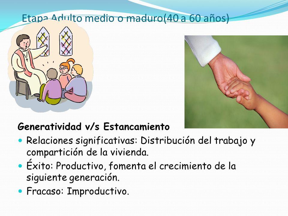 Etapa Adulto medio o maduro(40 a 60 años) Generatividad v/s Estancamiento Relaciones significativas: Distribución del trabajo y compartición de la viv