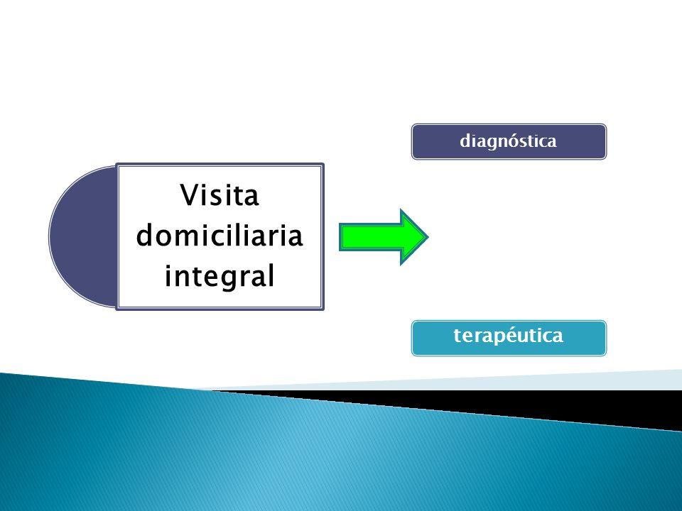Visita domiciliaria integral diagnóstica terapéutica