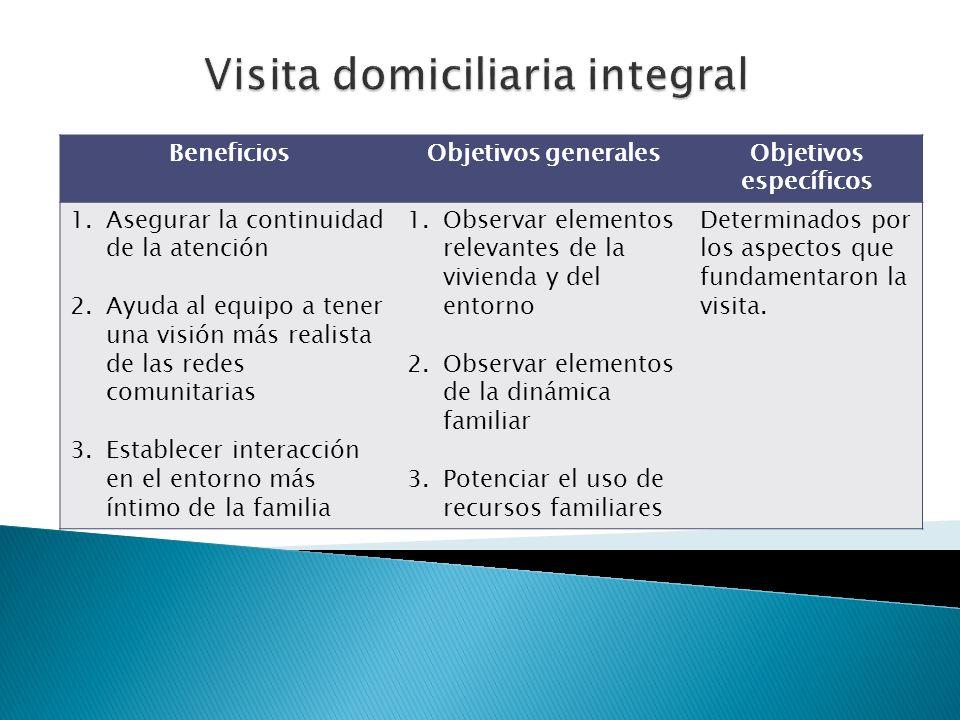 BeneficiosObjetivos generalesObjetivos específicos 1.Asegurar la continuidad de la atención 2.Ayuda al equipo a tener una visión más realista de las r