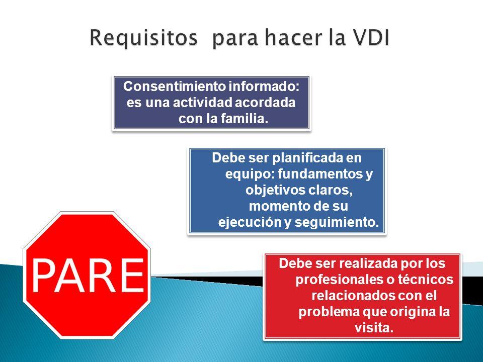 Consentimiento informado: es una actividad acordada con la familia. Consentimiento informado: es una actividad acordada con la familia. Debe ser plani