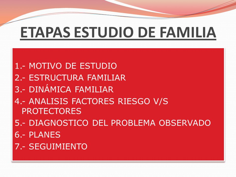 ETAPAS ESTUDIO DE FAMILIA 1.- MOTIVO DE ESTUDIO 2.- ESTRUCTURA FAMILIAR 3.- DINÁMICA FAMILIAR 4.- ANALISIS FACTORES RIESGO V/S PROTECTORES 5.- DIAGNOS