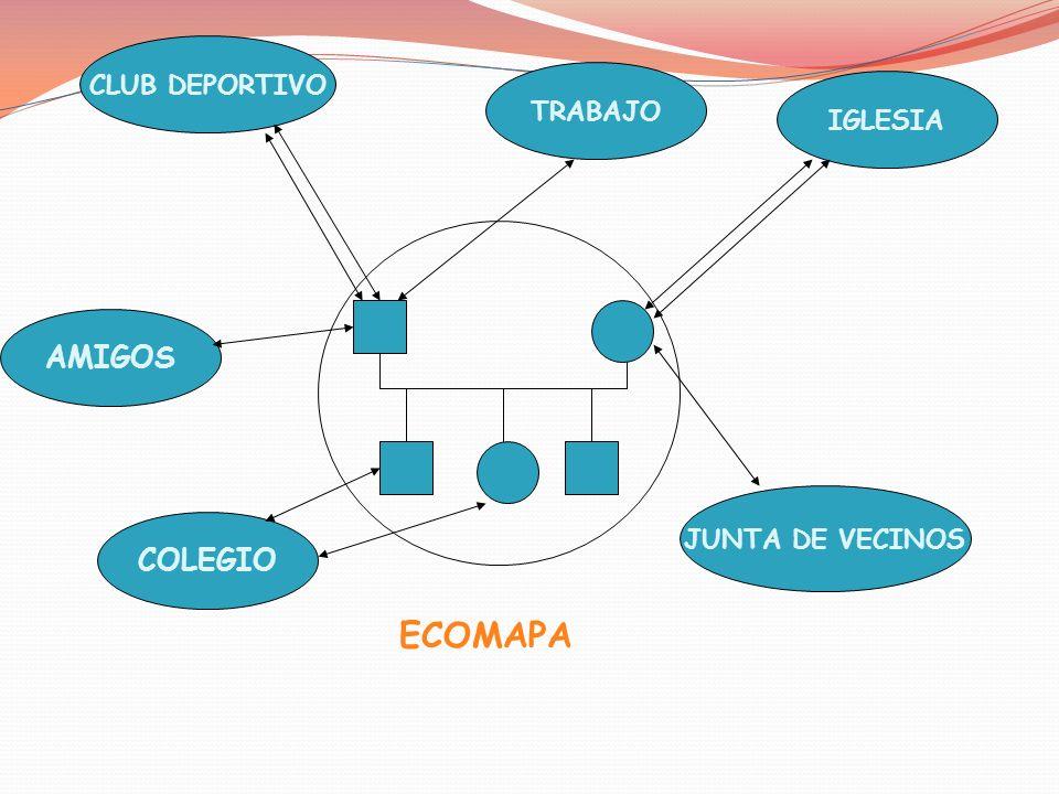 CLUB DEPORTIVO AMIGOS COLEGIO IGLESIA TRABAJO JUNTA DE VECINOS ECOMAPA