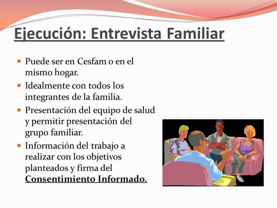 Ejecución: Entrevista Familiar Puede ser en Cesfam o en el mismo hogar. Idealmente con todos los integrantes de la familia. Presentación del equipo de