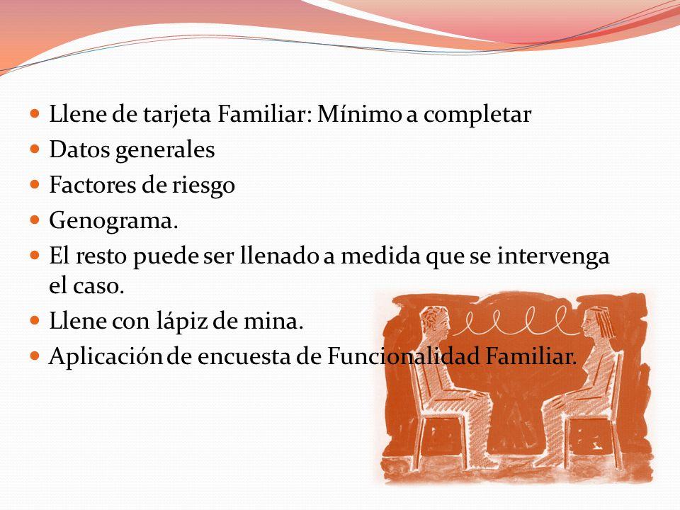 Llene de tarjeta Familiar: Mínimo a completar Datos generales Factores de riesgo Genograma. El resto puede ser llenado a medida que se intervenga el c