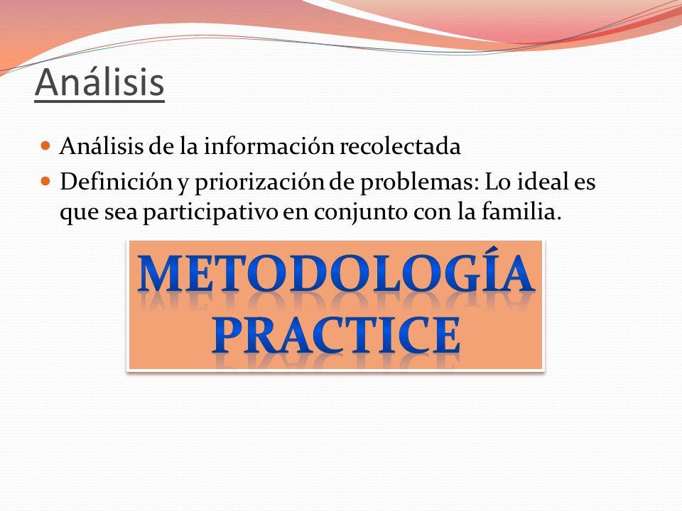 Análisis Análisis de la información recolectada Definición y priorización de problemas: Lo ideal es que sea participativo en conjunto con la familia.