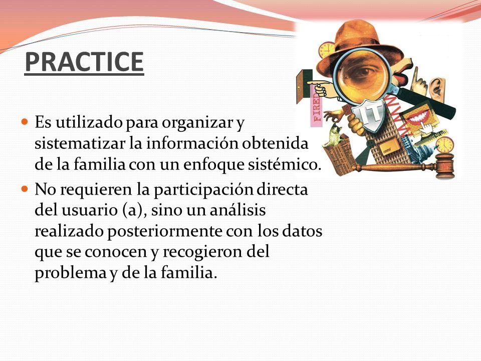PRACTICE Es utilizado para organizar y sistematizar la información obtenida de la familia con un enfoque sistémico. No requieren la participación dire