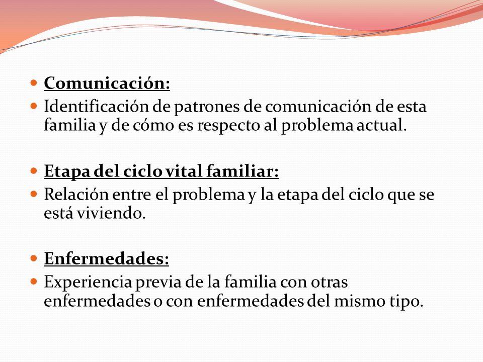 Comunicación: Identificación de patrones de comunicación de esta familia y de cómo es respecto al problema actual. Etapa del ciclo vital familiar: Rel