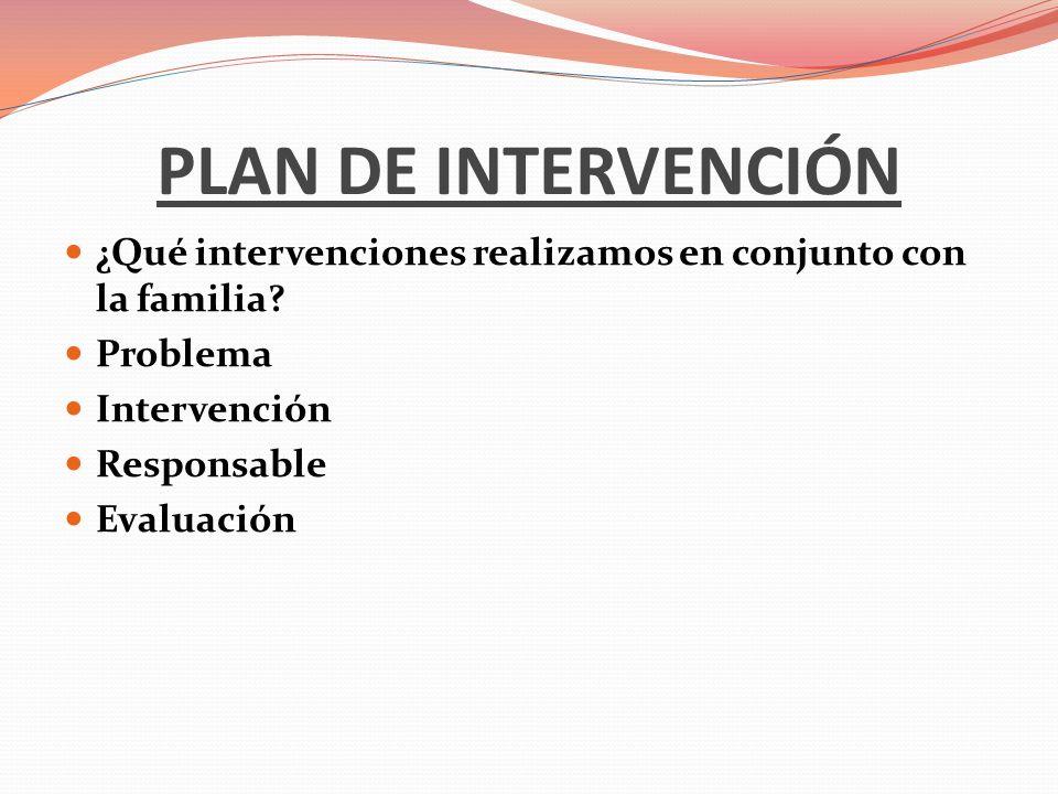 PLAN DE INTERVENCIÓN ¿Qué intervenciones realizamos en conjunto con la familia? Problema Intervención Responsable Evaluación
