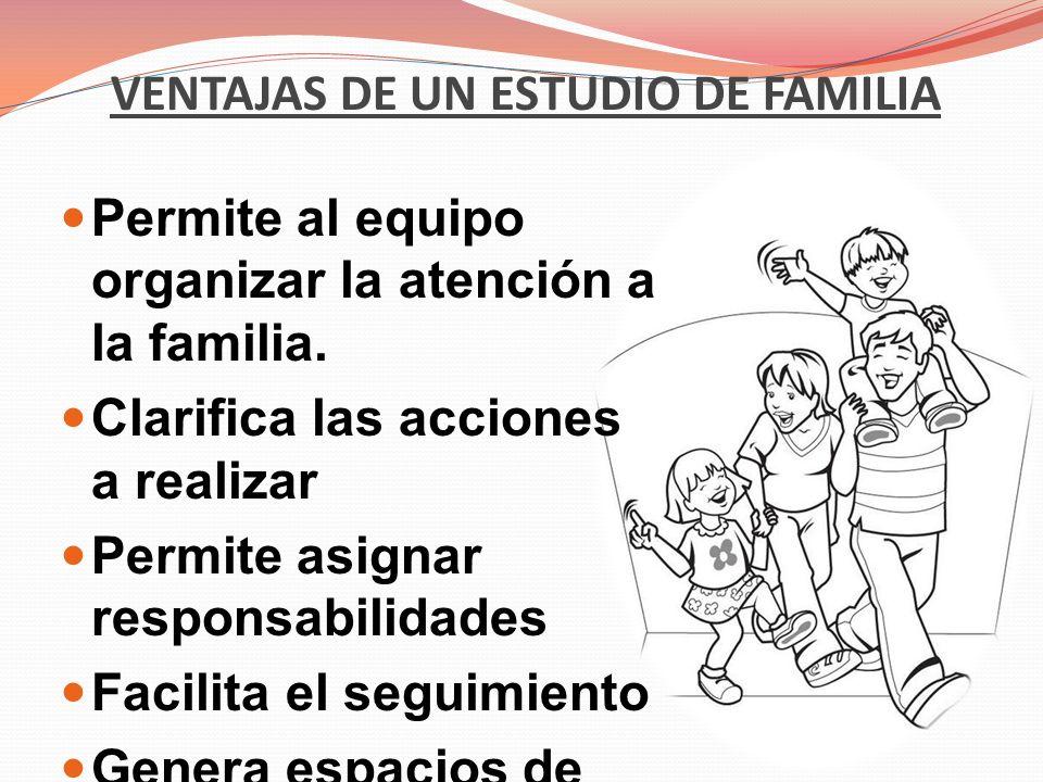VENTAJAS DE UN ESTUDIO DE FAMILIA Permite al equipo organizar la atención a la familia. Clarifica las acciones a realizar Permite asignar responsabili
