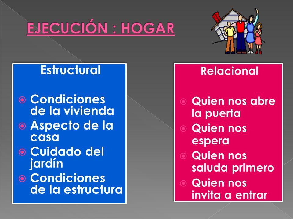 Estructural Condiciones de la vivienda Aspecto de la casa Cuidado del jardín Condiciones de la estructura Estructural Condiciones de la vivienda Aspec