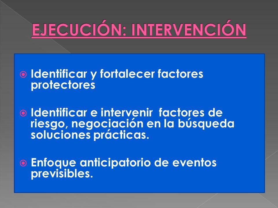 Identificar y fortalecer factores protectores Identificar e intervenir factores de riesgo, negociación en la búsqueda soluciones prácticas. Enfoque an