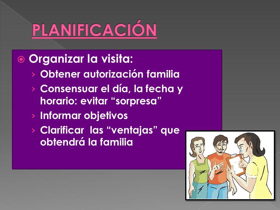 Organizar la visita: Obtener autorización familia Consensuar el día, la fecha y horario: evitar sorpresa Informar objetivos Clarificar las ventajas qu