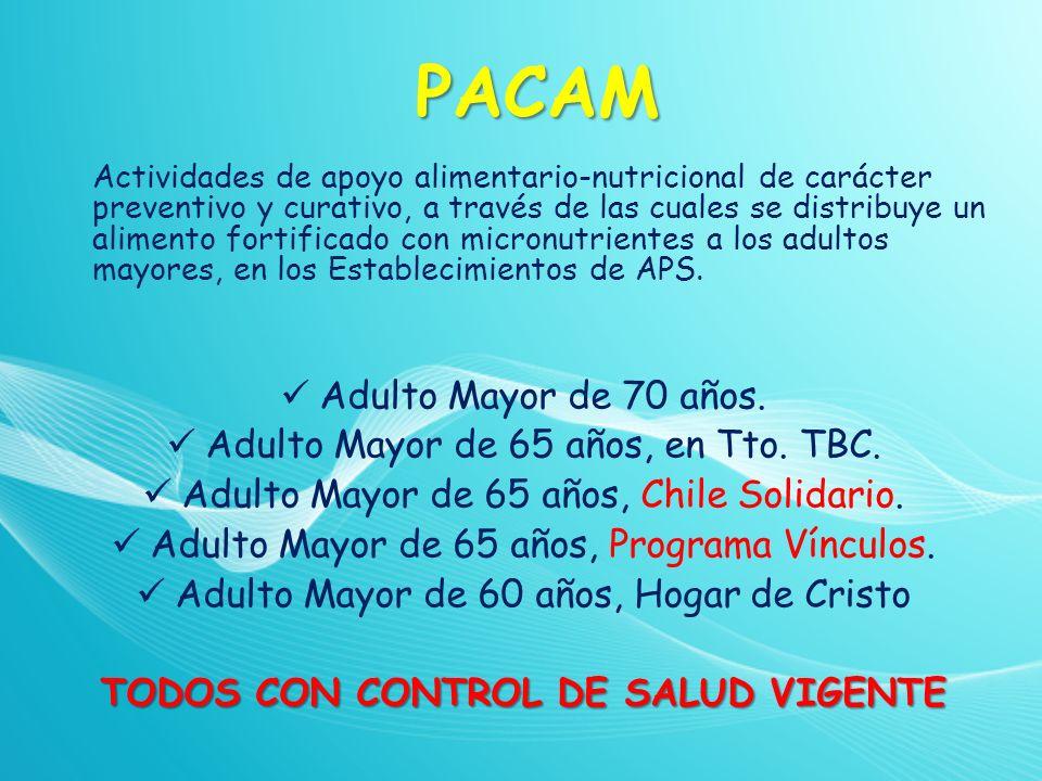 PACAM PACAM Actividades de apoyo alimentario-nutricional de carácter preventivo y curativo, a través de las cuales se distribuye un alimento fortifica