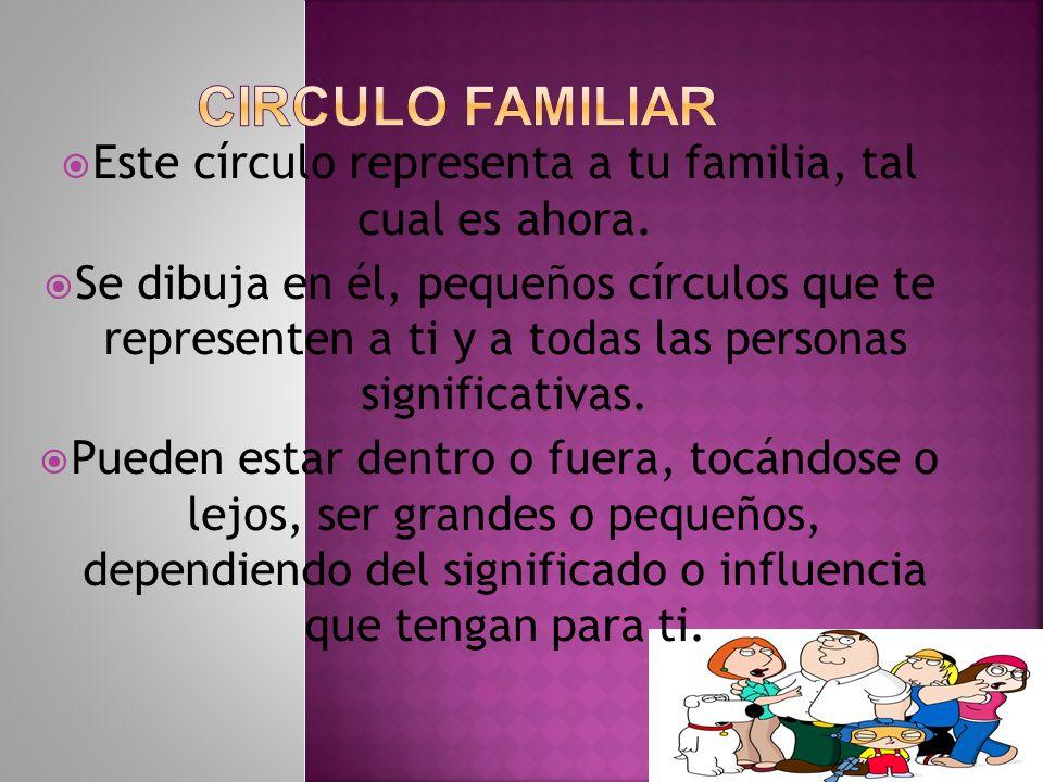Este círculo representa a tu familia, tal cual es ahora. Se dibuja en él, pequeños círculos que te representen a ti y a todas las personas significati