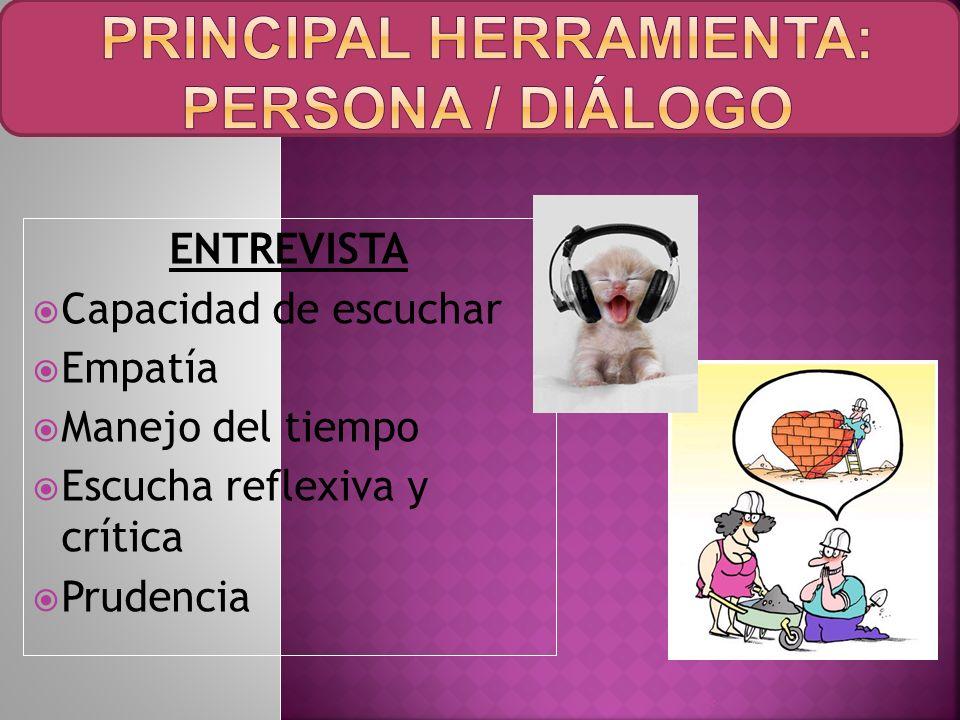 ENTREVISTA Capacidad de escuchar Empatía Manejo del tiempo Escucha reflexiva y crítica Prudencia 3