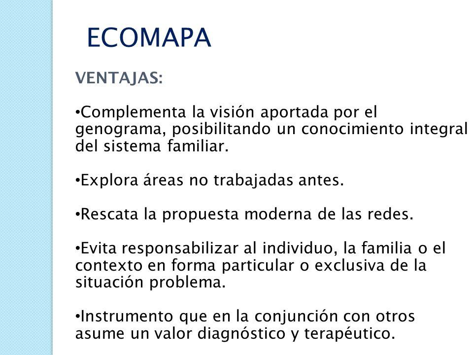 ECOMAPA 3. Se establecen conexiones a través de líneas que unen a la familia y a sus miembros con los círculos externos que dan cuenta de la naturalez