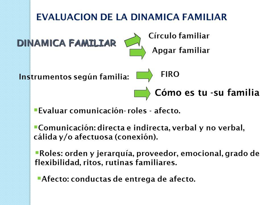 ECOMAPA PEDROLUISA TRANSPORTE CULTURAL GRUPO DANZA TRABAJO FAMILIA SUEGROS TIOS EDUCACIÓNAMIGOS RECREACIÓN CINE FUTBOL RELIGIÓN OTROS SALUD