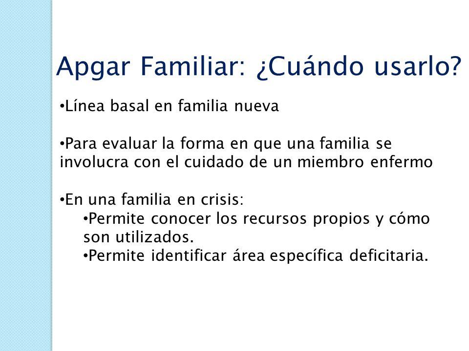 ESTUDIO DE FAMILIA APGAR FAMILIAR en Chile Identificación:________________ Fecha:________. casi nunca a veces casi siempre 1. ¿Estas satisfecho con la