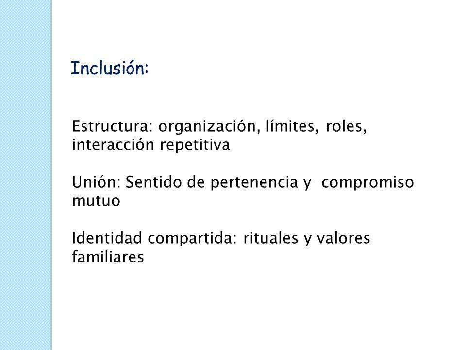 FIRO Inclusión Control Intimidad