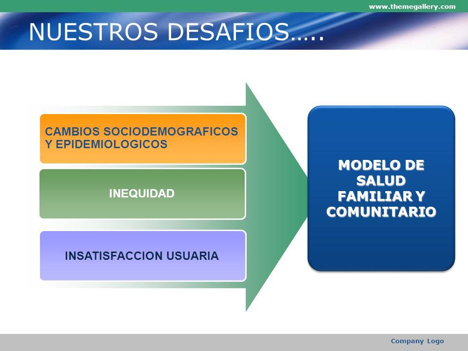 www.themegallery.com Company Logo NUESTROS DESAFIOS….. CAMBIOS SOCIODEMOGRAFICOS Y EPIDEMIOLOGICOS INEQUIDAD INSATISFACCION USUARIA MODELO DE SALUD FA