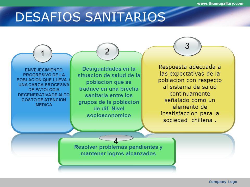 www.themegallery.com Company Logo DESAFIOS SANITARIOS 1 ENVEJECIMIENTO PROGRESIVO DE LA POBLACION QUE LLEVA A UNA CARGA PROGESIVA DE PATOLOGIA DEGENER