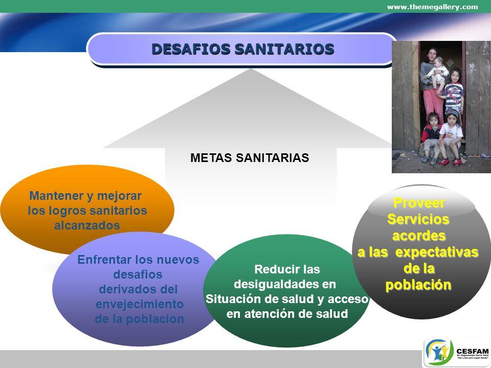 www.themegallery.com METAS SANITARIAS DESAFIOS SANITARIOS Mantener y mejorar los logros sanitarios alcanzados Enfrentar los nuevos desafios derivados