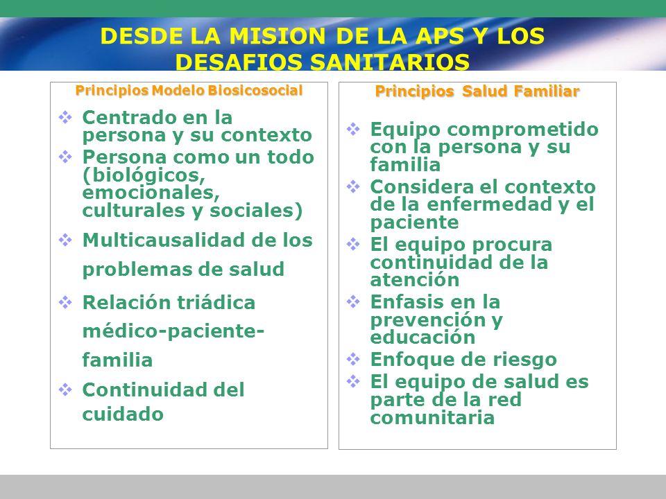 DESDE LA MISION DE LA APS Y LOS DESAFIOS SANITARIOS Principios Modelo Biosicosocial Centrado en la persona y su contexto Persona como un todo (biológi