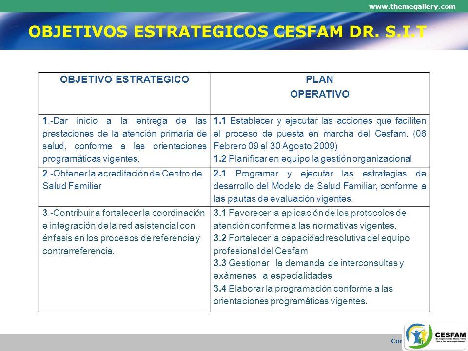 www.themegallery.com Company Logo OBJETIVO ESTRATEGICO PLAN OPERATIVO 1.-Dar inicio a la entrega de las prestaciones de la atención primaria de salud,