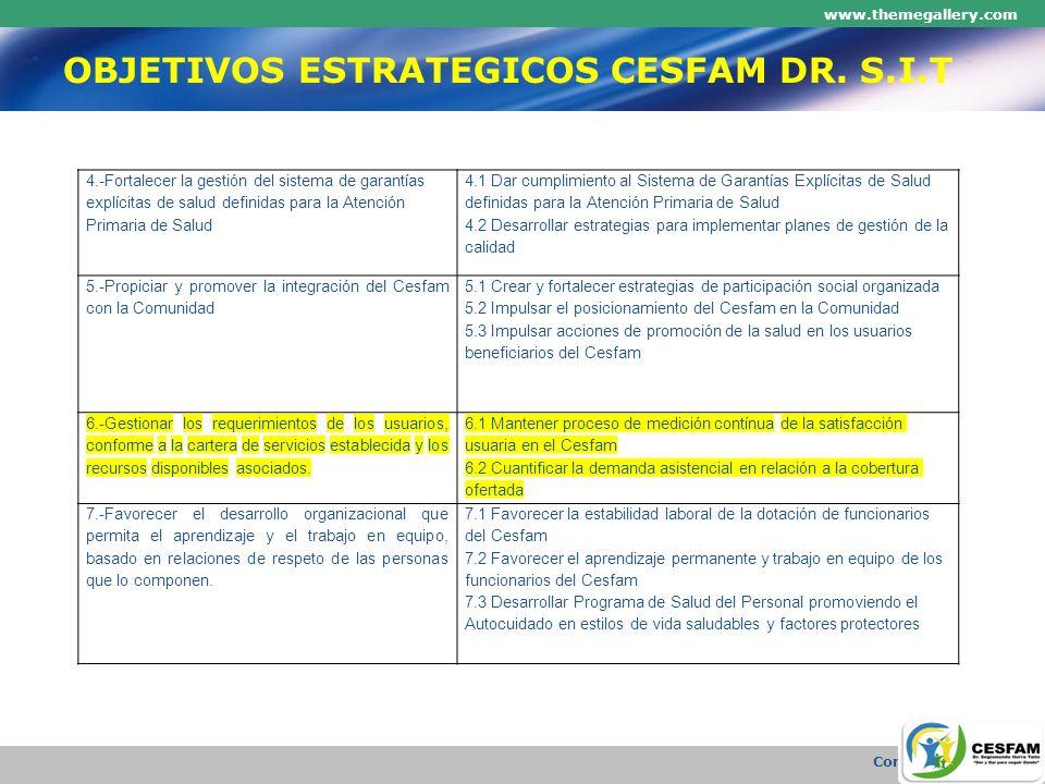 www.themegallery.com Company Logo OBJETIVOS ESTRATEGICOS CESFAM DR. S.I.T 4.-Fortalecer la gestión del sistema de garantías explícitas de salud defini