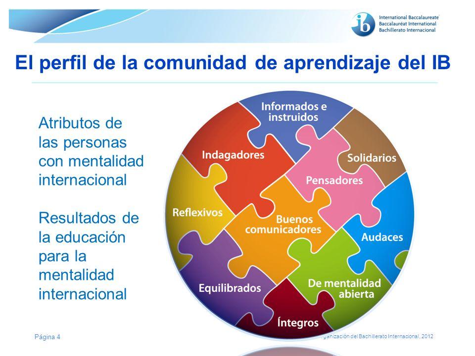 © Organización del Bachillerato Internacional, 2012 El perfil de la comunidad de aprendizaje del IB Página 4 Atributos de las personas con mentalidad