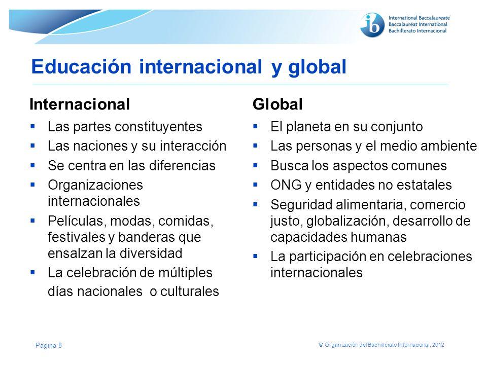 © Organización del Bachillerato Internacional, 2012 Educación internacional y global Internacional Las partes constituyentes Las naciones y su interac