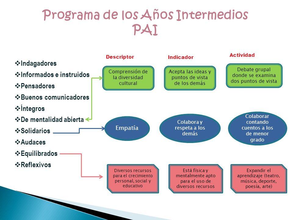 Programa de los Años Intermedios PAI Indagadores Informados e instruidos Pensadores Buenos comunicadores Íntegros De mentalidad abierta Solidarios Aud